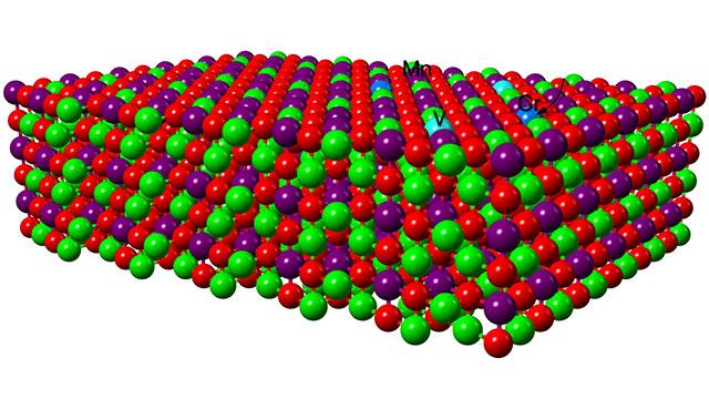 Northwestern researchers predict materials to stabilize